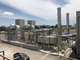 Industry Combined Heat and Power System Market Latest Trends 2020 and Future Scenarios up to 2029