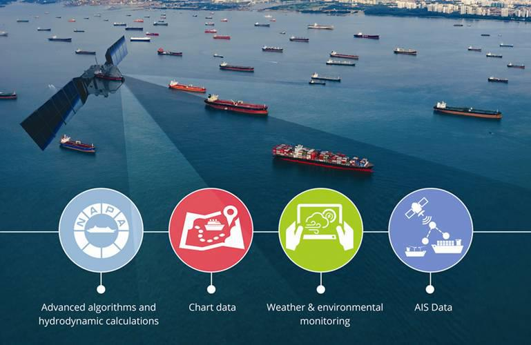 Checklist of Marine Big Data Market Key Competitors – Dynamics and Forecast Till 2029