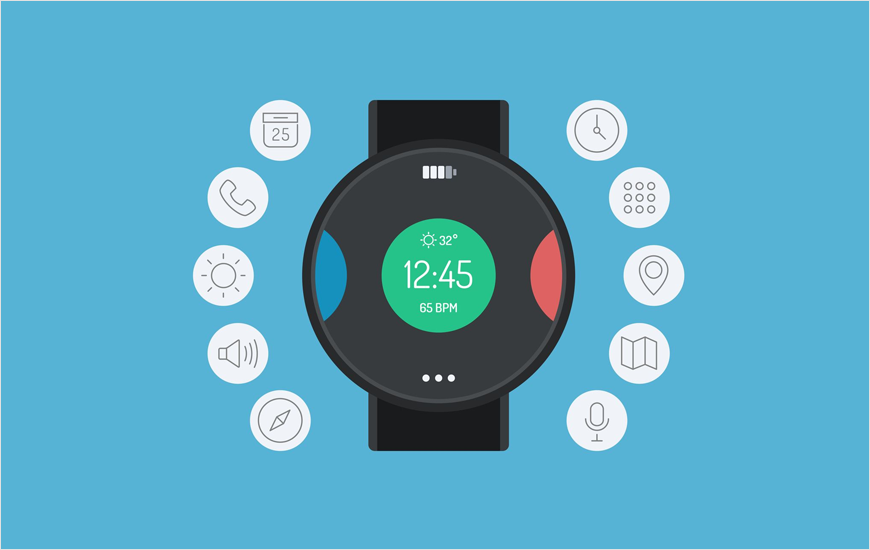 Wearable Apps Market: 2020 With Top Competitors Analysis And Insights