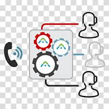 Automatic Call Distributor Market Hidden Opportunities (2020-2029)