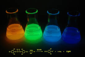 Global Chrome Chemicals & Chrome Metal Market Incredible Possibilities, Growth Analysis and Forecast To 2030