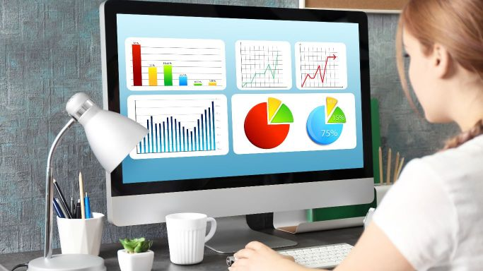 Retail Analytics Market 2020 by leading Manufacturer:  Angoss software, Experian Plc, IBM Corporation